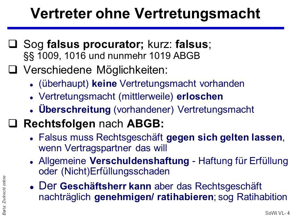 SoWi VL- 5 Barta: Zivilrecht online Duldungs- oder Anscheinsvollmacht qDie Grundgedanken der §§ 1029 - 1031 ABGB (= gesetzliche Fälle stillschweigend erteilter Vollmacht) werden über den geregelten Bereich hinaus angewandt: l Vertretener duldet ein Verhalten und erweckt dadurch den Anschein, die Vollmacht gehe von ihm aus l Es liegt also eine Art äußerer Tatbestand einer Vollmachtserteilung vor und der Vertretene widerspricht nicht ; l dann wird das Vertreter-Verhalten dem Vertretenen zugerechnet qUnbedingte Voraussetzung: Anscheinswirkung muss auf den Vertretenen selbst zurückgehen.