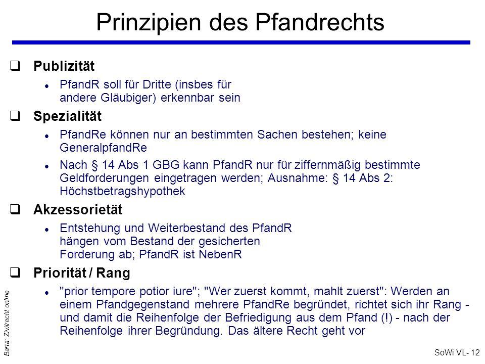 SoWi VL- 12 Barta: Zivilrecht online Prinzipien des Pfandrechts qPublizität l PfandR soll für Dritte (insbes für andere Gläubiger) erkennbar sein qSpe