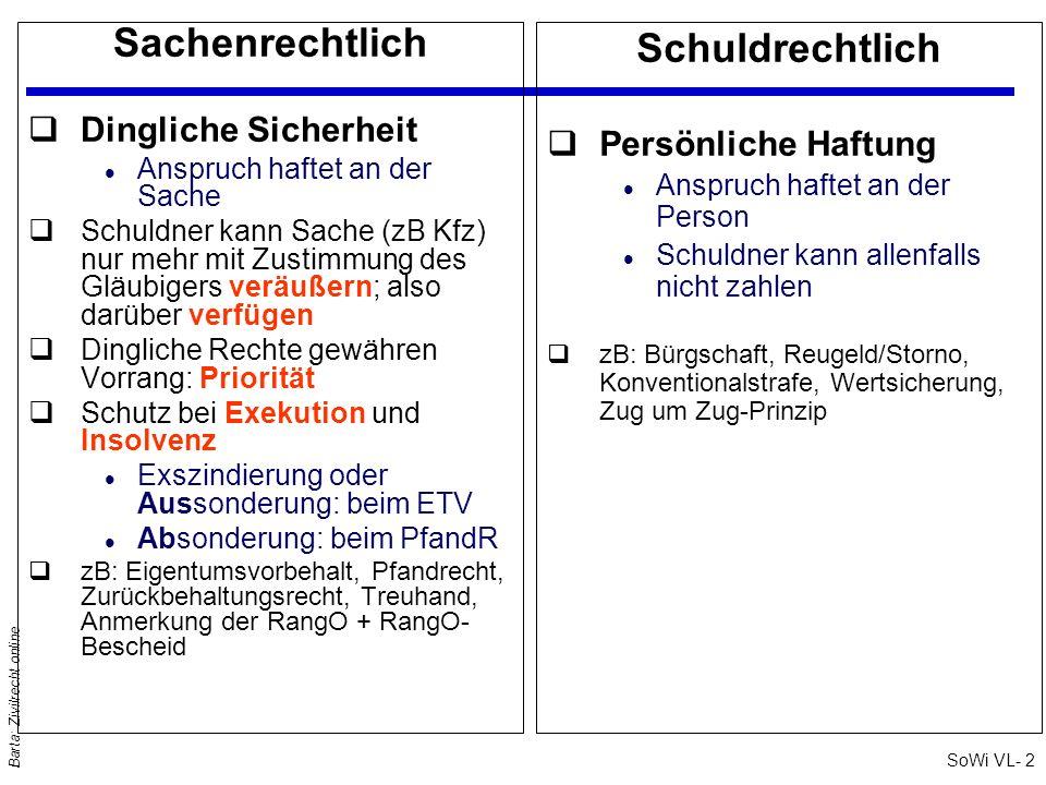 SoWi VL- 3 Barta: Zivilrecht online Dingliche (sachenrechtliche) Sicherungsmittel