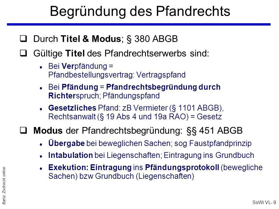 SoWi VL- 9 Barta: Zivilrecht online Begründung des Pfandrechts qDurch Titel & Modus; § 380 ABGB qGültige Titel des Pfandrechtserwerbs sind: l Bei Verp
