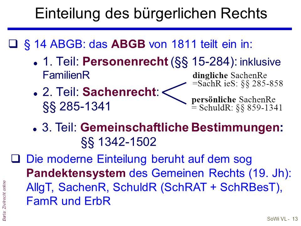 SoWi VL - 13 Barta: Zivilrecht online Einteilung des bürgerlichen Rechts q§ 14 ABGB: das ABGB von 1811 teilt ein in: l 1. Teil: Personenrecht (§§ 15-2