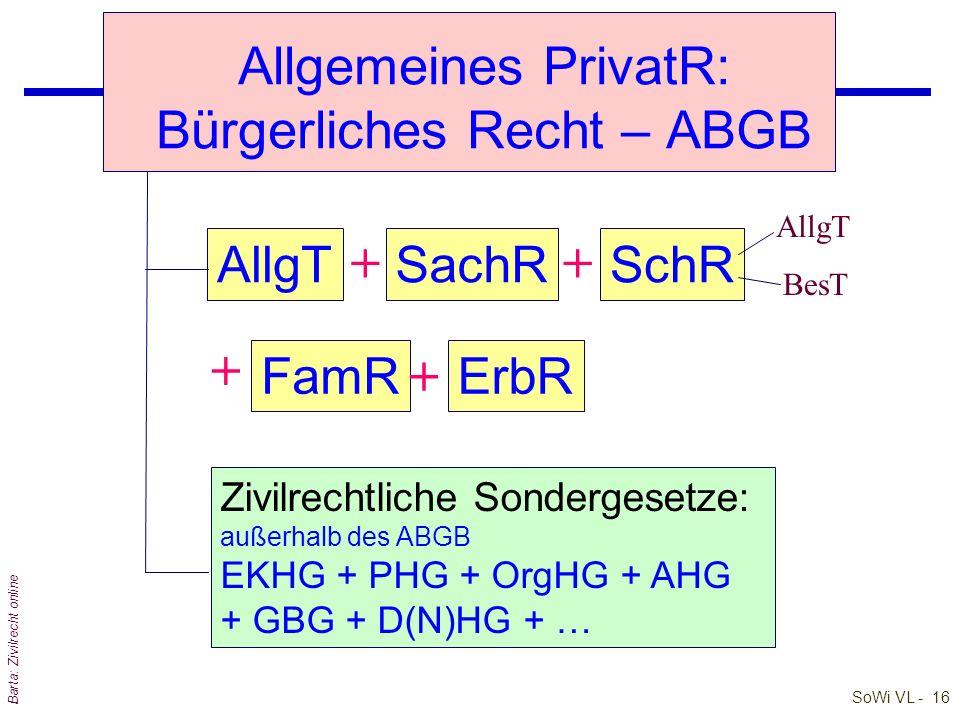 SoWi VL - 16 Barta: Zivilrecht online AllgTSachR Zivilrechtliche Sondergesetze: außerhalb des ABGB EKHG + PHG + OrgHG + AHG + GBG + D(N)HG + … ErbR Sc