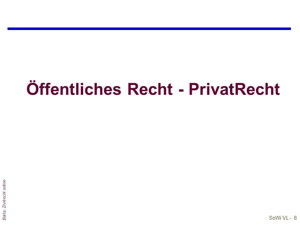 SoWi VL - 8 Barta: Zivilrecht online Öffentliches Recht - PrivatRecht