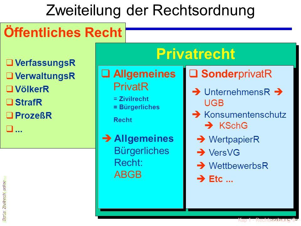 SoWi VL - 9 Barta: Zivilrecht online Zweiteilung der Rechtsordnung Öffentliches Recht qVerfassungsR qVerwaltungsR qVölkerR qStrafR qProzeßR q... Priva