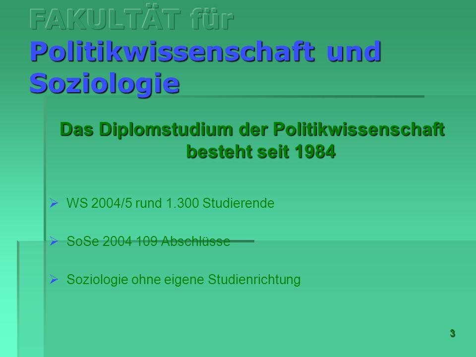 3 Das Diplomstudium der Politikwissenschaft besteht seit 1984 WS 2004/5 rund 1.300 Studierende SoSe 2004 109 Abschlüsse Soziologie ohne eigene Studien