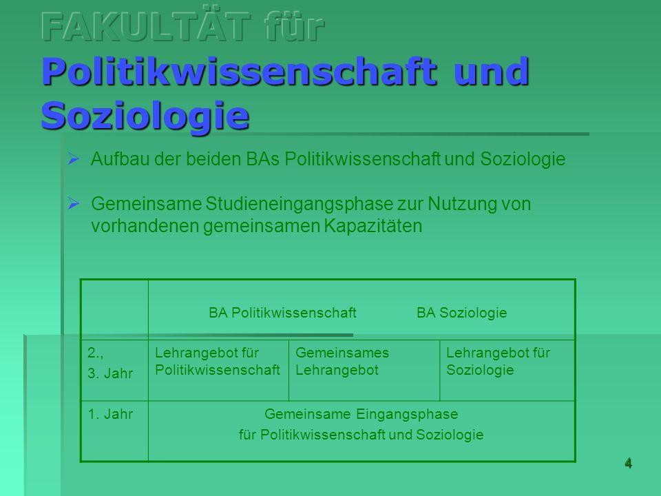 4 Aufbau der beiden BAs Politikwissenschaft und Soziologie Gemeinsame Studieneingangsphase zur Nutzung von vorhandenen gemeinsamen Kapazitäten BA Poli