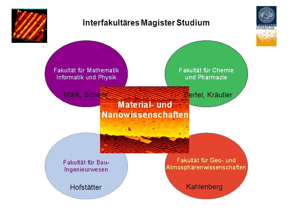 Interfakultäres Magister Studium Märk, Scheier Bertel, Kräutler Kahlenberg Hofstätter