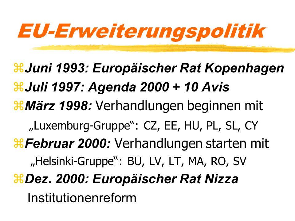 EU-Erweiterungspolitik zJuni 1993: Europäischer Rat Kopenhagen Juli 1997: Agenda 2000 + 10 Avis März 1998: Verhandlungen beginnen mit Luxemburg-Gruppe