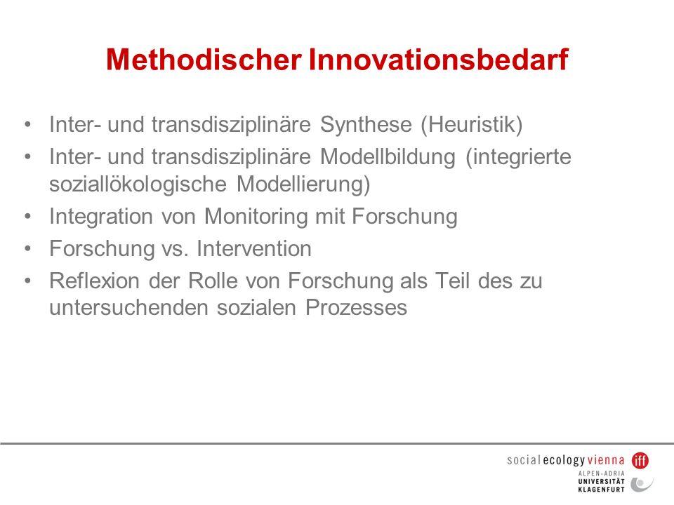 Methodischer Innovationsbedarf Inter- und transdisziplinäre Synthese (Heuristik) Inter- und transdisziplinäre Modellbildung (integrierte soziallökolog