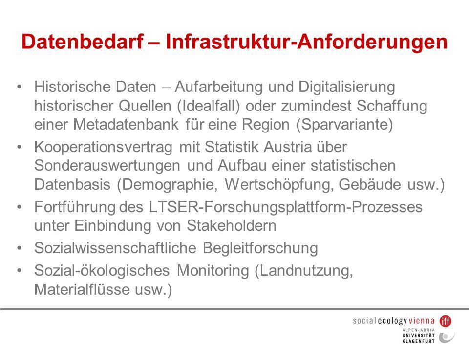 Datenbedarf – Infrastruktur-Anforderungen Historische Daten – Aufarbeitung und Digitalisierung historischer Quellen (Idealfall) oder zumindest Schaffu