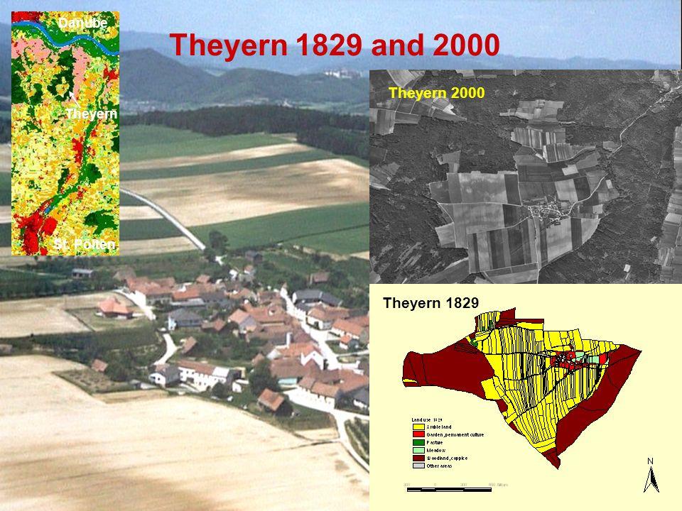 Theyern 1829 and 2000 Theyern 2000 Theyern 1829 Theyern St. Pölten Danube