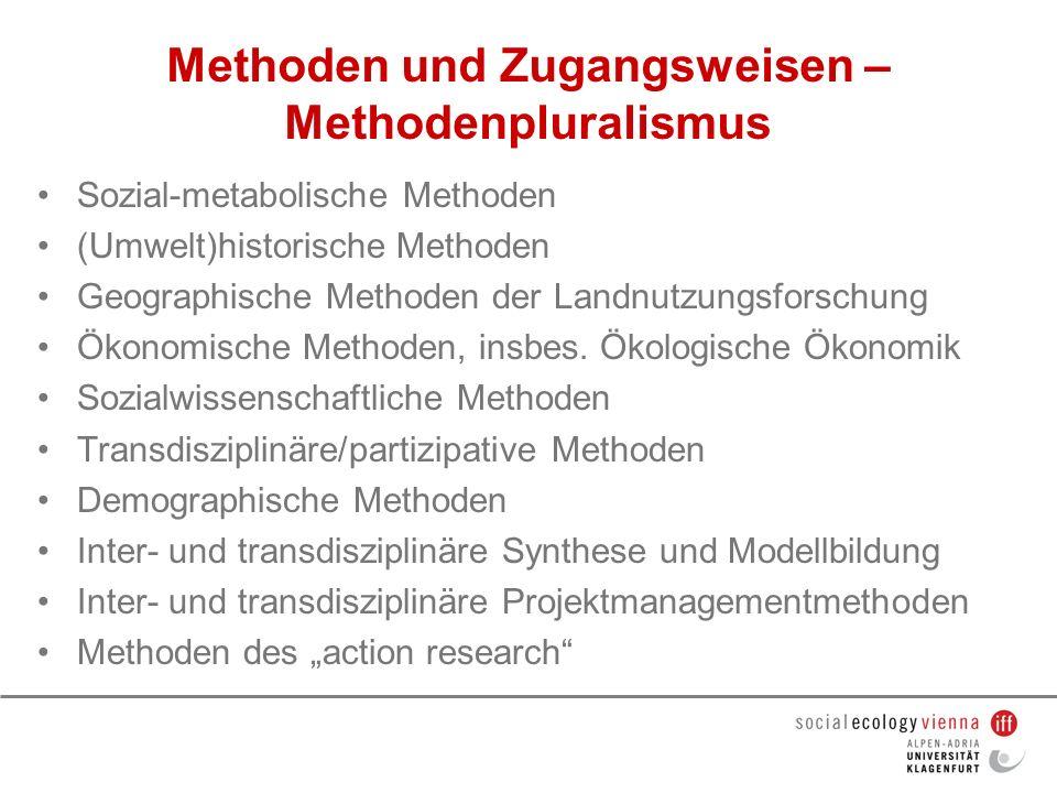 Methoden und Zugangsweisen – Methodenpluralismus Sozial-metabolische Methoden (Umwelt)historische Methoden Geographische Methoden der Landnutzungsfors