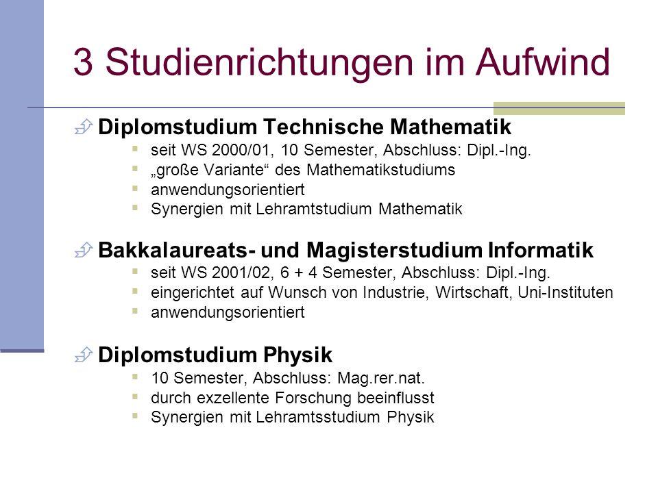 3 Studienrichtungen im Aufwind Diplomstudium Technische Mathematik seit WS 2000/01, 10 Semester, Abschluss: Dipl.-Ing.