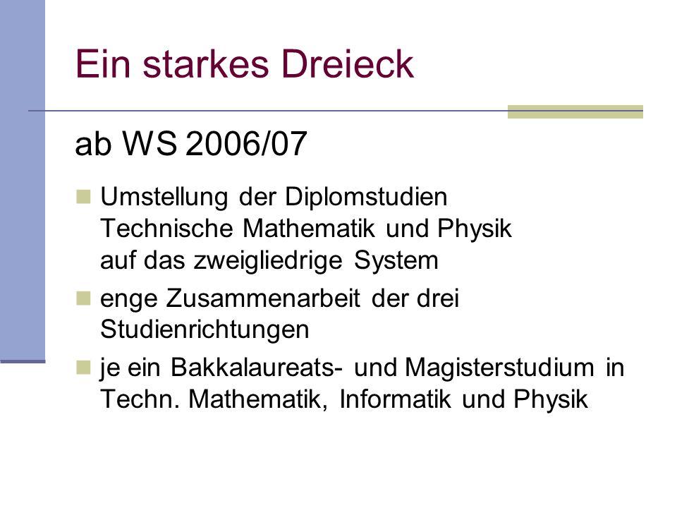 Ein starkes Dreieck ab WS 2006/07 Umstellung der Diplomstudien Technische Mathematik und Physik auf das zweigliedrige System enge Zusammenarbeit der drei Studienrichtungen je ein Bakkalaureats- und Magisterstudium in Techn.