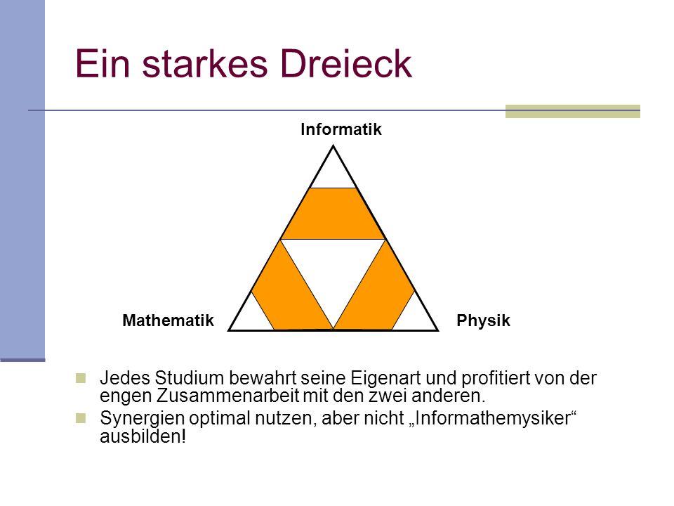 Ein starkes Dreieck Jedes Studium bewahrt seine Eigenart und profitiert von der engen Zusammenarbeit mit den zwei anderen.