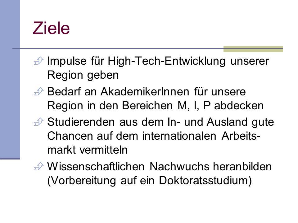 Ziele Impulse für High-Tech-Entwicklung unserer Region geben Bedarf an AkademikerInnen für unsere Region in den Bereichen M, I, P abdecken Studierenden aus dem In- und Ausland gute Chancen auf dem internationalen Arbeits- markt vermitteln Wissenschaftlichen Nachwuchs heranbilden (Vorbereitung auf ein Doktoratsstudium)