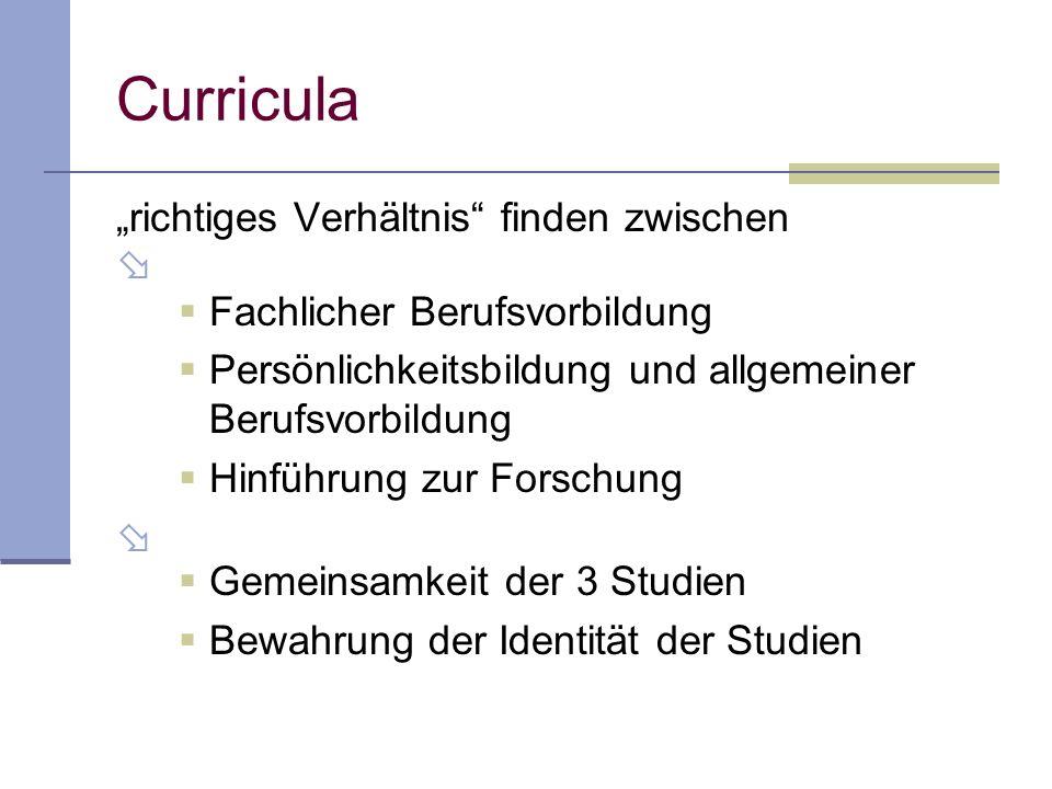 Curricula richtiges Verhältnis finden zwischen Fachlicher Berufsvorbildung Persönlichkeitsbildung und allgemeiner Berufsvorbildung Hinführung zur Forschung Gemeinsamkeit der 3 Studien Bewahrung der Identität der Studien