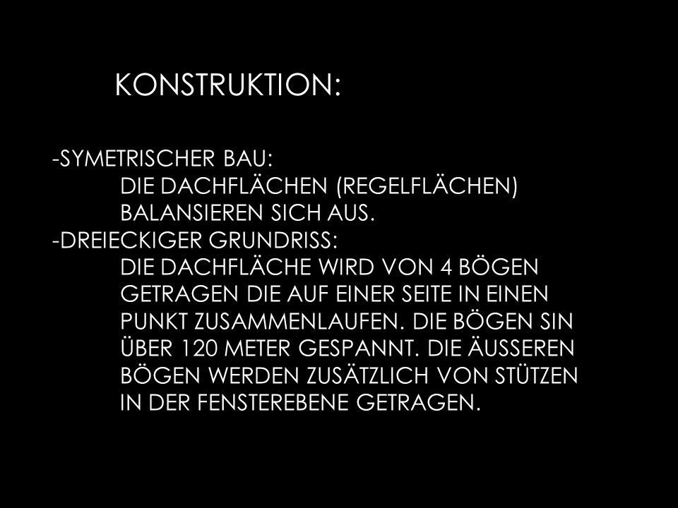 KONSTRUKTION: -SYMETRISCHER BAU: DIE DACHFLÄCHEN (REGELFLÄCHEN) BALANSIEREN SICH AUS.