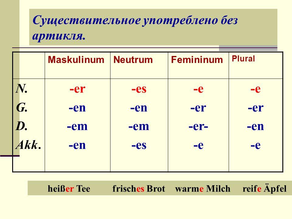 Существительное употреблено без артикля.MaskulinumNeutrumFemininum Plural N.