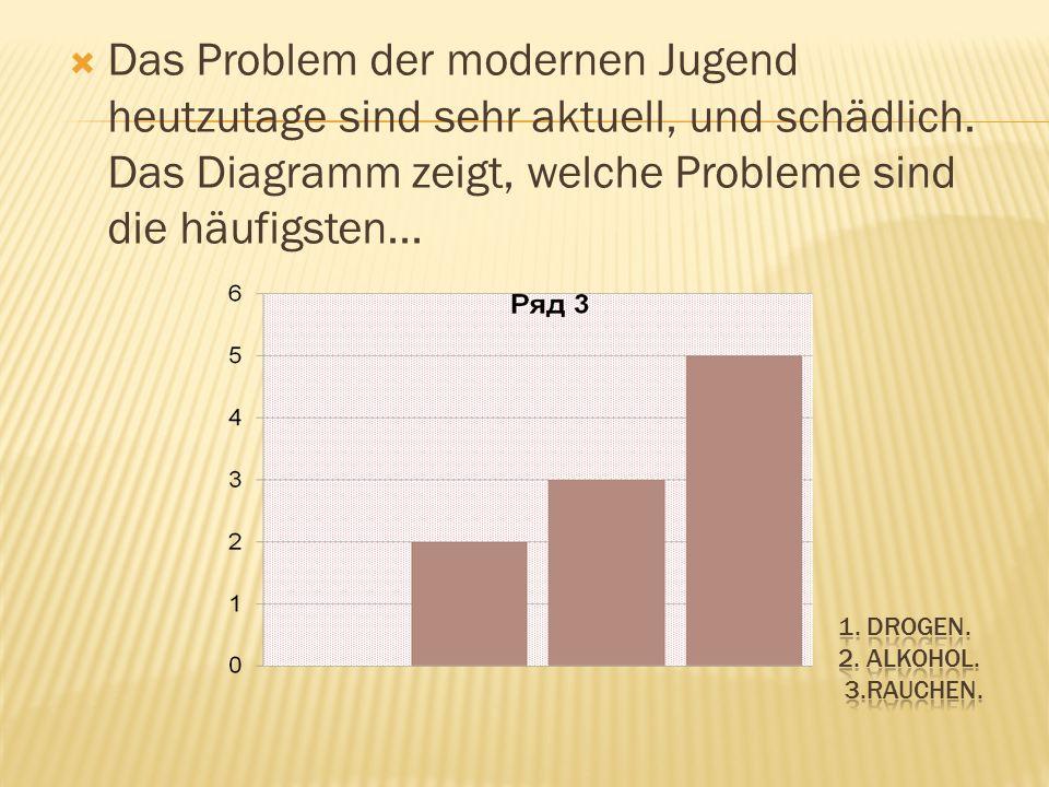 Das Problem der modernen Jugend heutzutage sind sehr aktuell, und schädlich. Das Diagramm zeigt, welche Probleme sind die häufigsten...