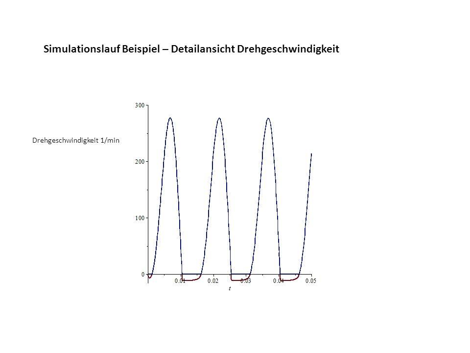 Simulationslauf Beispiel – Detailansicht Sperrmoment Sperrmoment Freilauf (Nm)