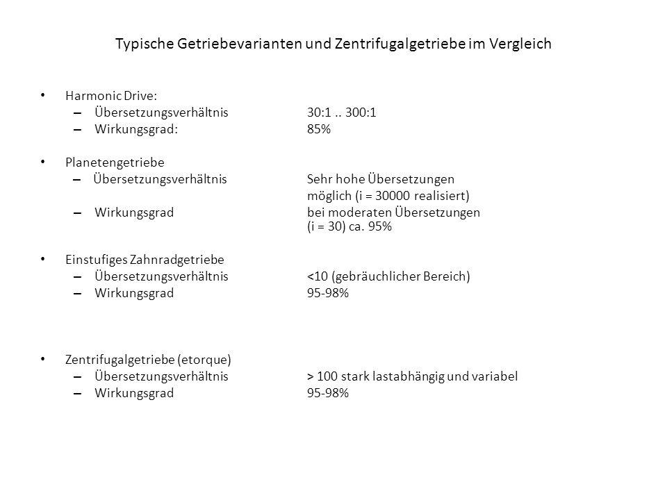 Typische Getriebevarianten und Zentrifugalgetriebe im Vergleich Harmonic Drive: – Übersetzungsverhältnis 30:1.. 300:1 – Wirkungsgrad:85% Planetengetri