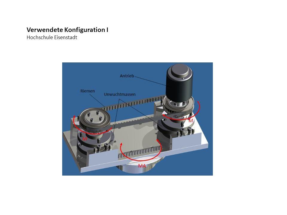 Verwendete Konfiguration I Hochschule Eisenstadt