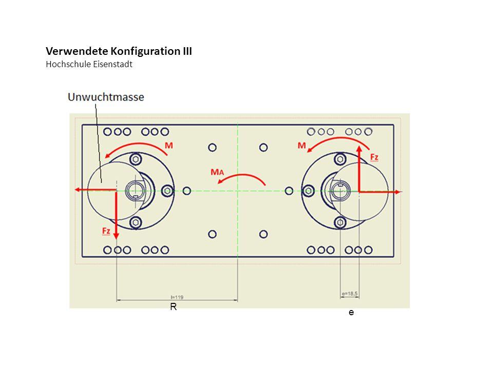 Verwendete Konfiguration III Hochschule Eisenstadt e R