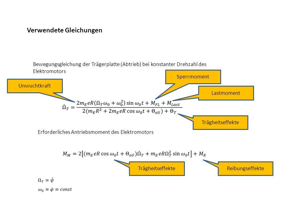 Bewegungsgleichung der Trägerplatte (Abtrieb) bei konstanter Drehzahl des Elektromotors Erforderliches Antriebsmoment des Elektromotors Verwendete Gle