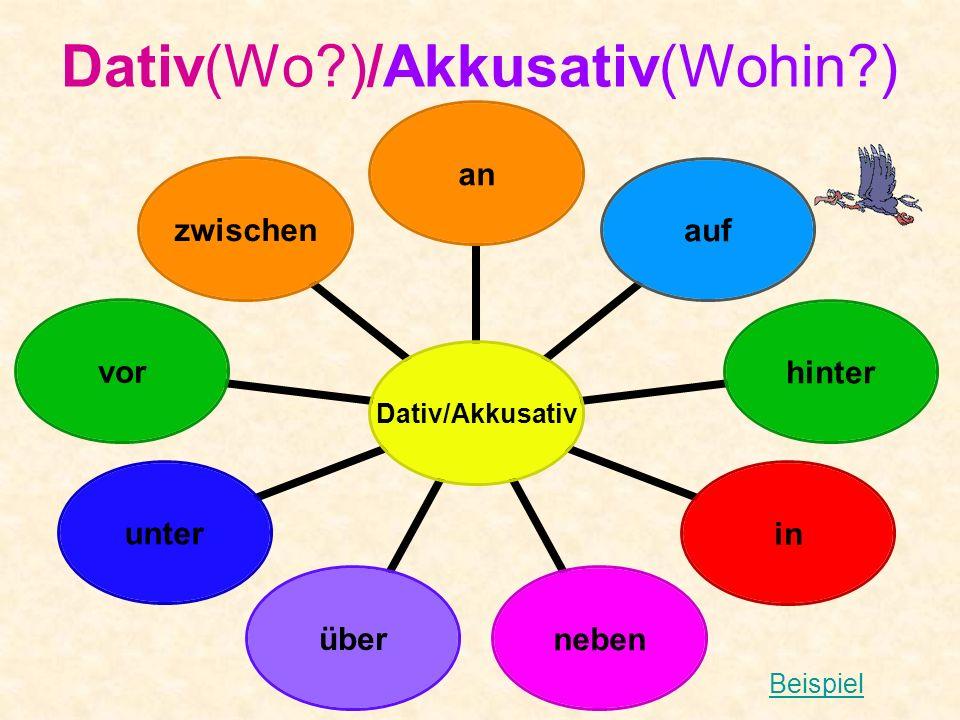 Dativ(Wo?)/Akkusativ(Wohin?) Dativ/Akkusativ anaufhinterinnebenüberuntervorzwischen Beispiel