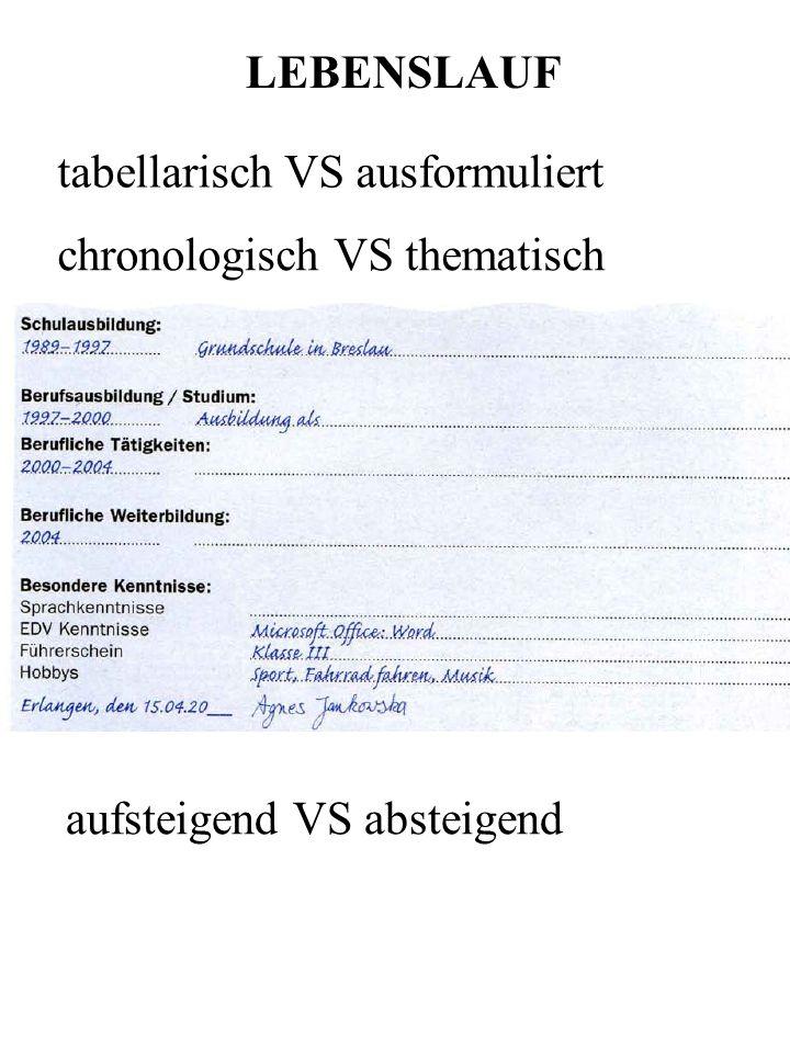 LEBENSLAUF tabellarisch VS ausformuliert chronologisch VS thematisch aufsteigend VS absteigend