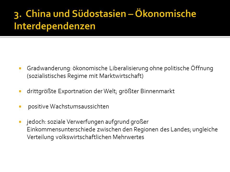 Gradwanderung: ökonomische Liberalisierung ohne politische Öffnung (sozialistisches Regime mit Marktwirtschaft) drittgrößte Exportnation der Welt; grö