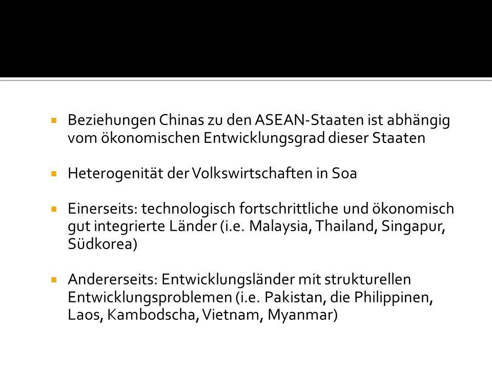 Beziehungen Chinas zu den ASEAN-Staaten ist abhängig vom ökonomischen Entwicklungsgrad dieser Staaten Heterogenität der Volkswirtschaften in Soa Einer