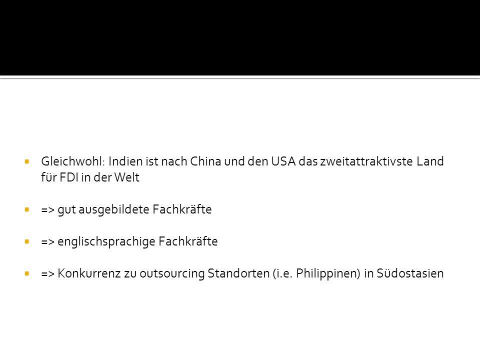 Gleichwohl: Indien ist nach China und den USA das zweitattraktivste Land für FDI in der Welt => gut ausgebildete Fachkräfte => englischsprachige Fachk