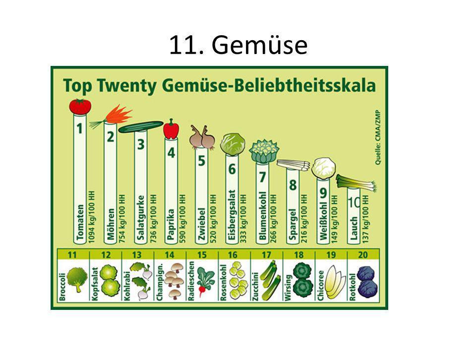 11. Gemüse