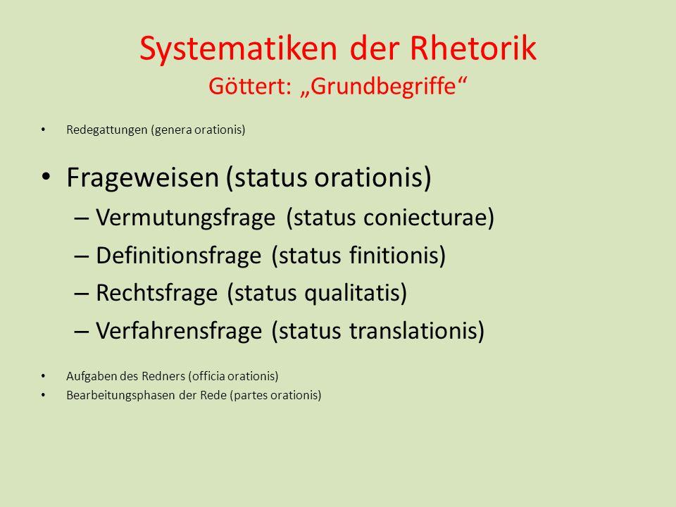 Systematiken der Rhetorik Göttert: Grundbegriffe Redegattungen (genera orationis) Frageweisen (status orationis) – Vermutungsfrage (status coniecturae