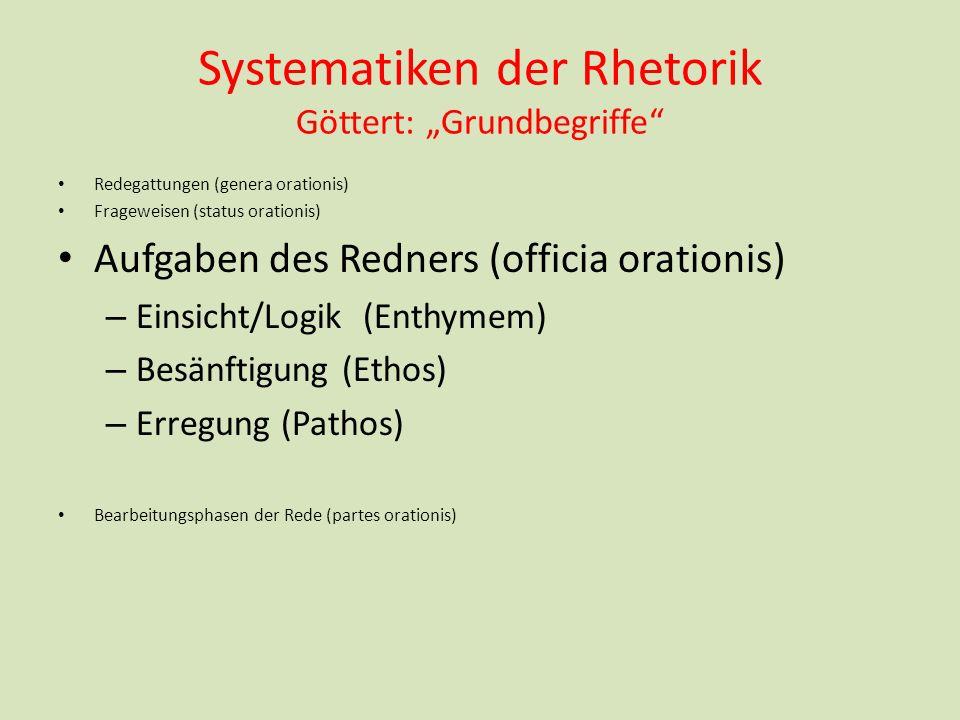 Systematiken der Rhetorik Göttert: Grundbegriffe Redegattungen (genera orationis) Frageweisen (status orationis) Aufgaben des Redners (officia oration