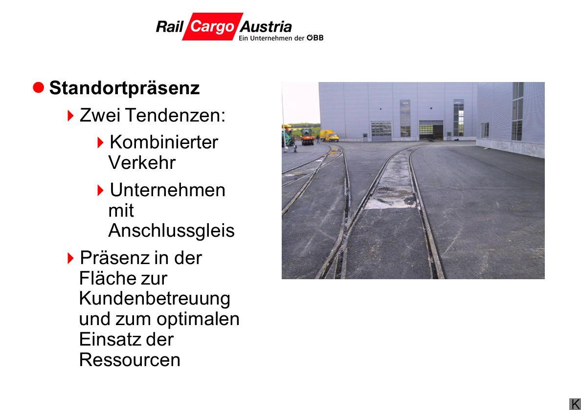 K Standortpräsenz Zwei Tendenzen: Kombinierter Verkehr Unternehmen mit Anschlussgleis Präsenz in der Fläche zur Kundenbetreuung und zum optimalen Einsatz der Ressourcen
