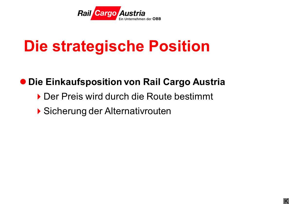 K Die strategische Position Die Einkaufsposition von Rail Cargo Austria Der Preis wird durch die Route bestimmt Sicherung der Alternativrouten