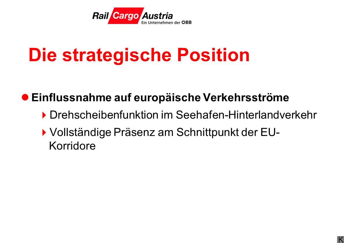 K Die strategische Position Einflussnahme auf europäische Verkehrsströme Drehscheibenfunktion im Seehafen-Hinterlandverkehr Vollständige Präsenz am Sc