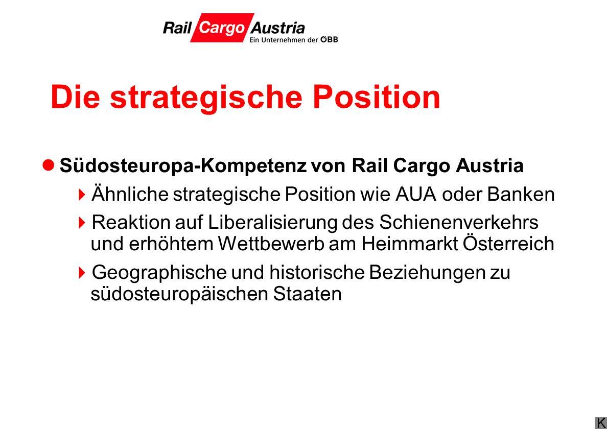 K Die strategische Position Südosteuropa-Kompetenz von Rail Cargo Austria Ähnliche strategische Position wie AUA oder Banken Reaktion auf Liberalisierung des Schienenverkehrs und erhöhtem Wettbewerb am Heimmarkt Österreich Geographische und historische Beziehungen zu südosteuropäischen Staaten