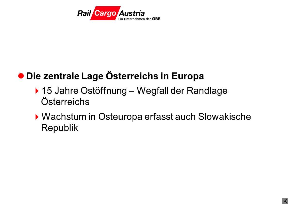 K Die zentrale Lage Österreichs in Europa 15 Jahre Ostöffnung – Wegfall der Randlage Österreichs Wachstum in Osteuropa erfasst auch Slowakische Republik