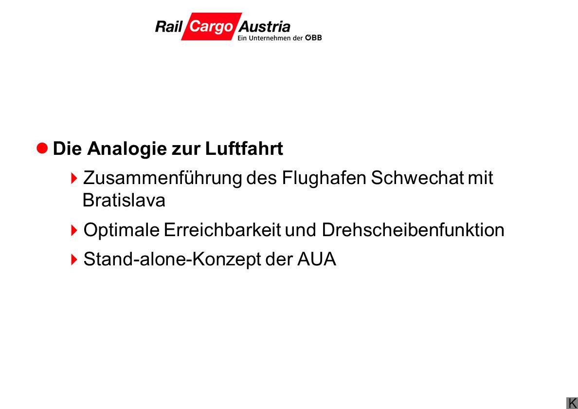 K Die Analogie zur Luftfahrt Zusammenführung des Flughafen Schwechat mit Bratislava Optimale Erreichbarkeit und Drehscheibenfunktion Stand-alone-Konzept der AUA
