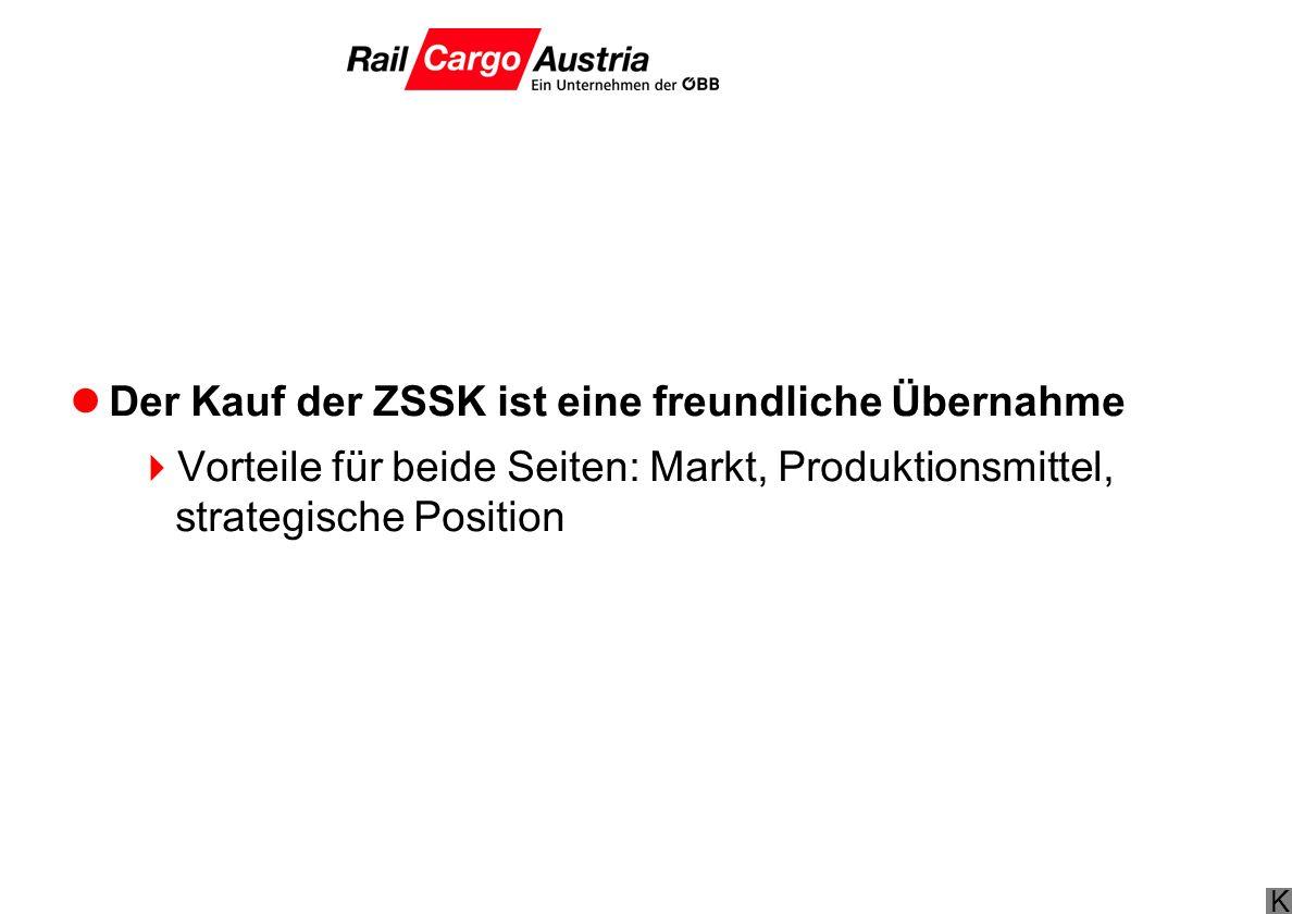 K Der Kauf der ZSSK ist eine freundliche Übernahme Vorteile für beide Seiten: Markt, Produktionsmittel, strategische Position