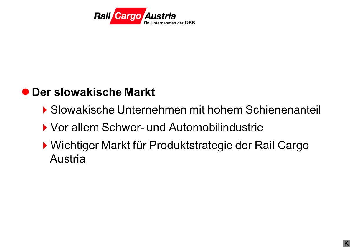 K Der slowakische Markt Slowakische Unternehmen mit hohem Schienenanteil Vor allem Schwer- und Automobilindustrie Wichtiger Markt für Produktstrategie der Rail Cargo Austria
