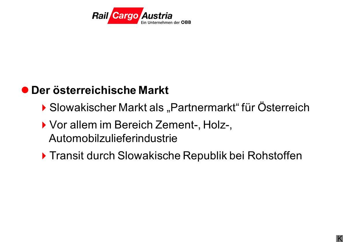 K Der österreichische Markt Slowakischer Markt als Partnermarkt für Österreich Vor allem im Bereich Zement-, Holz-, Automobilzulieferindustrie Transit