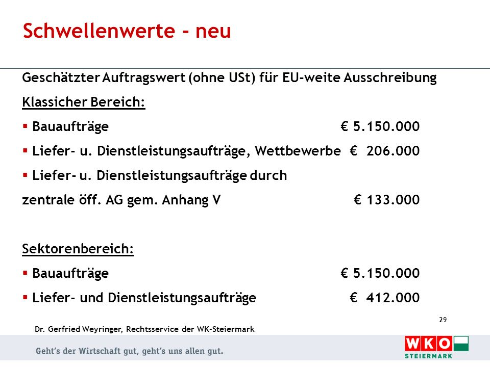 Dr. Gerfried Weyringer, Rechtsservice der WK-Steiermark 29 Schwellenwerte - neu Geschätzter Auftragswert (ohne USt) für EU-weite Ausschreibung Klassic