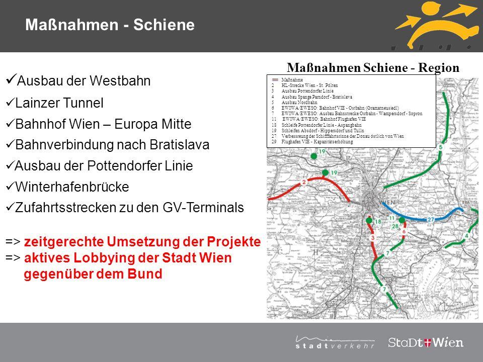 Strategieplan für Wien Vortragstitel Maßnahme 2HL-Strecke Wien - St. Pölten 3Ausbau Pottendorfer Linie 4Ausbau Spange Parndorf - Bratislava 5Ausbau No