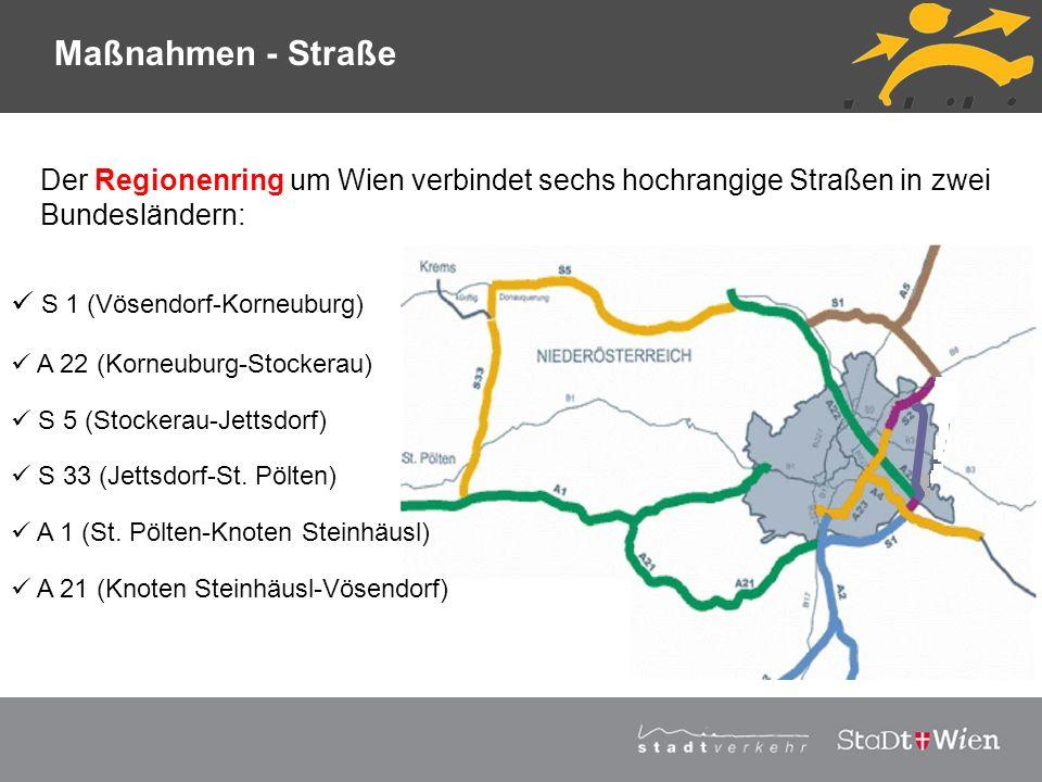 Strategieplan für Wien Vortragstitel Der Regionenring um Wien verbindet sechs hochrangige Straßen in zwei Bundesländern: S 1 (Vösendorf-Korneuburg) A