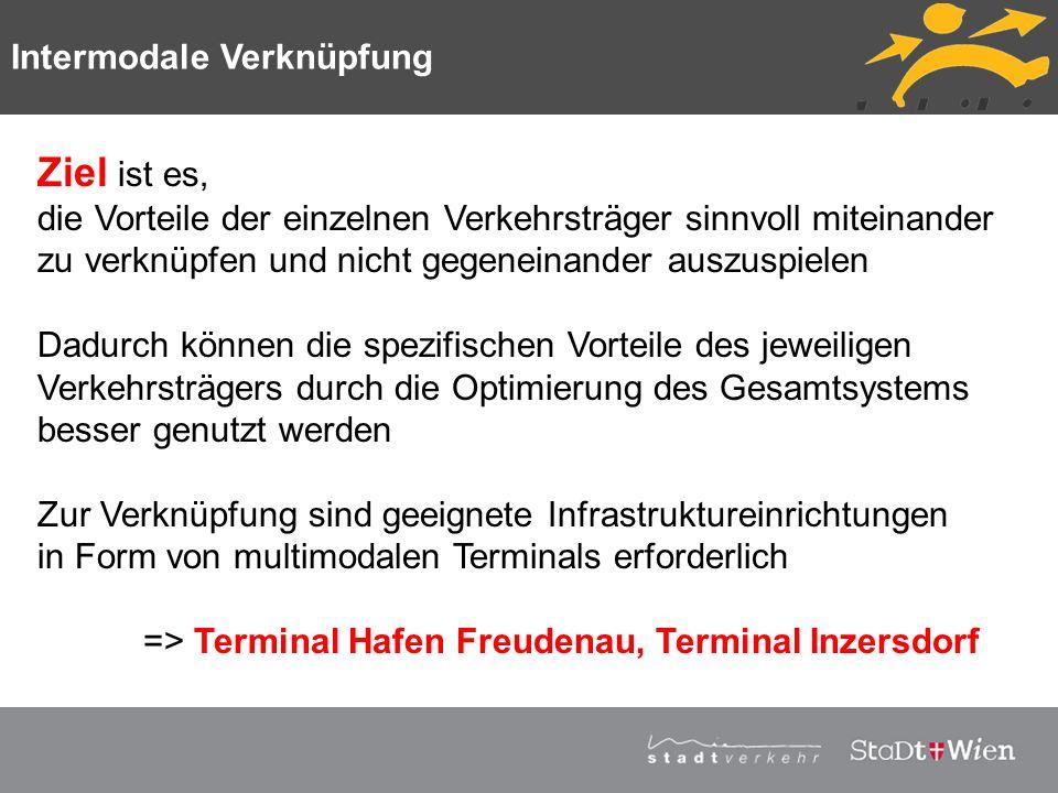 Strategieplan für Wien Vortragstitel Ziel ist es, die Vorteile der einzelnen Verkehrsträger sinnvoll miteinander zu verknüpfen und nicht gegeneinander